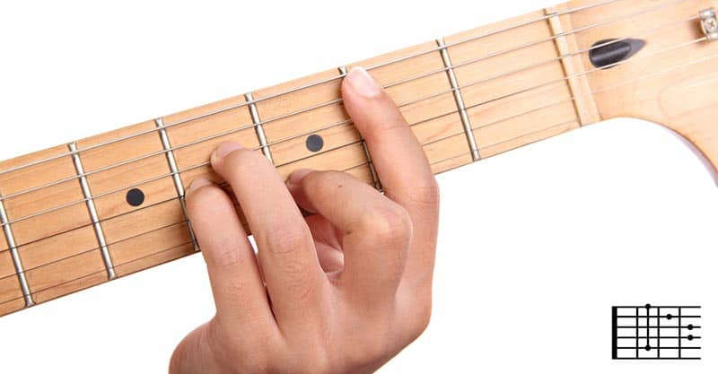 Bm Chord For Beginners; Making B Minor On Guitar Easy!