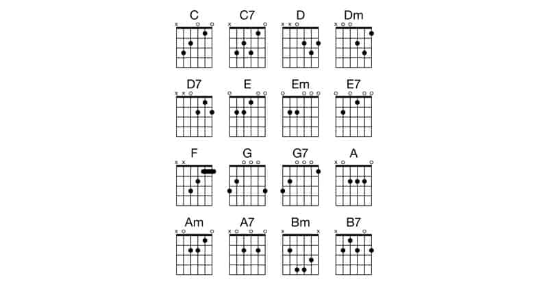 Learning open chords